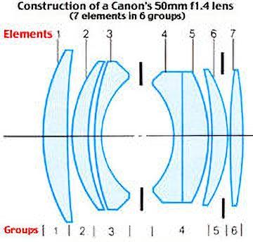 canon fd 50mm 1.4 ssc